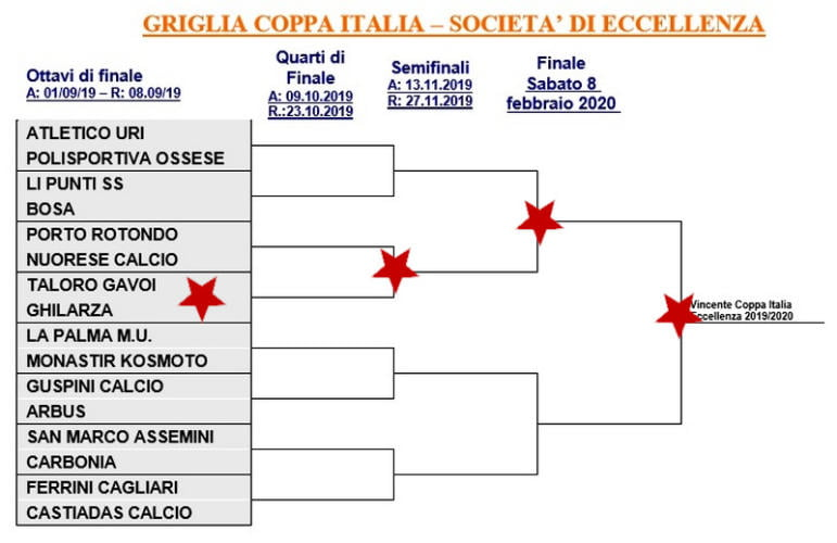 Coppa Italia 2020 Calendario.Il Calendario Del Taloro Gavoi La Prima Giornata In Trasferta